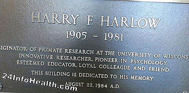 Mentalt helbred: Harlow, Harry Frederick