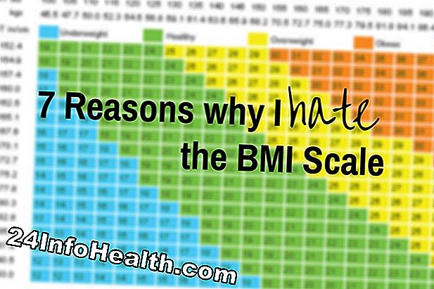 Wellness: BMI