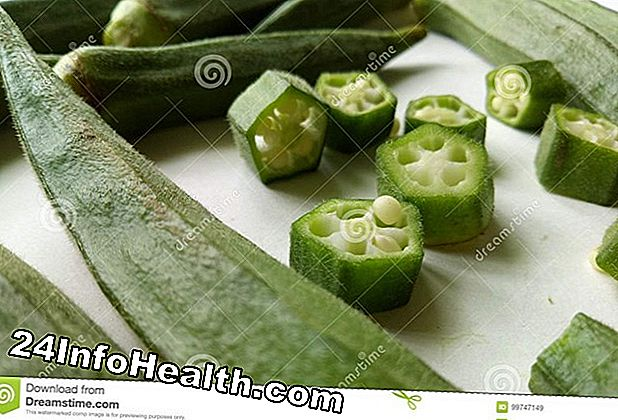Wellness: Okra: Naturlig mad