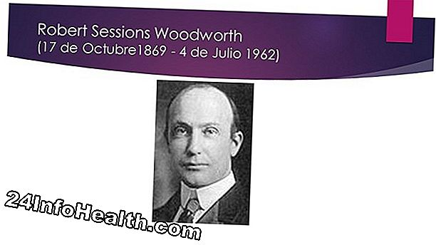 Kesihatan mental: Woodworth, Robert Sessions