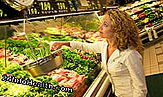 Wellness: Smart Food Shopping